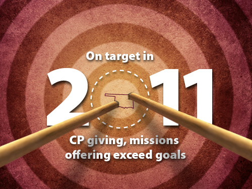 On target in 2011