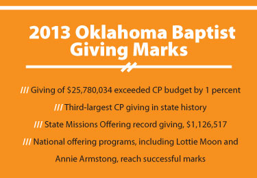 2013-ok-baptist-giving-marks